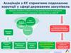 Аналіз Угоди про асоціацію з ЄС: зменшення корупції у сфері державних закупівель