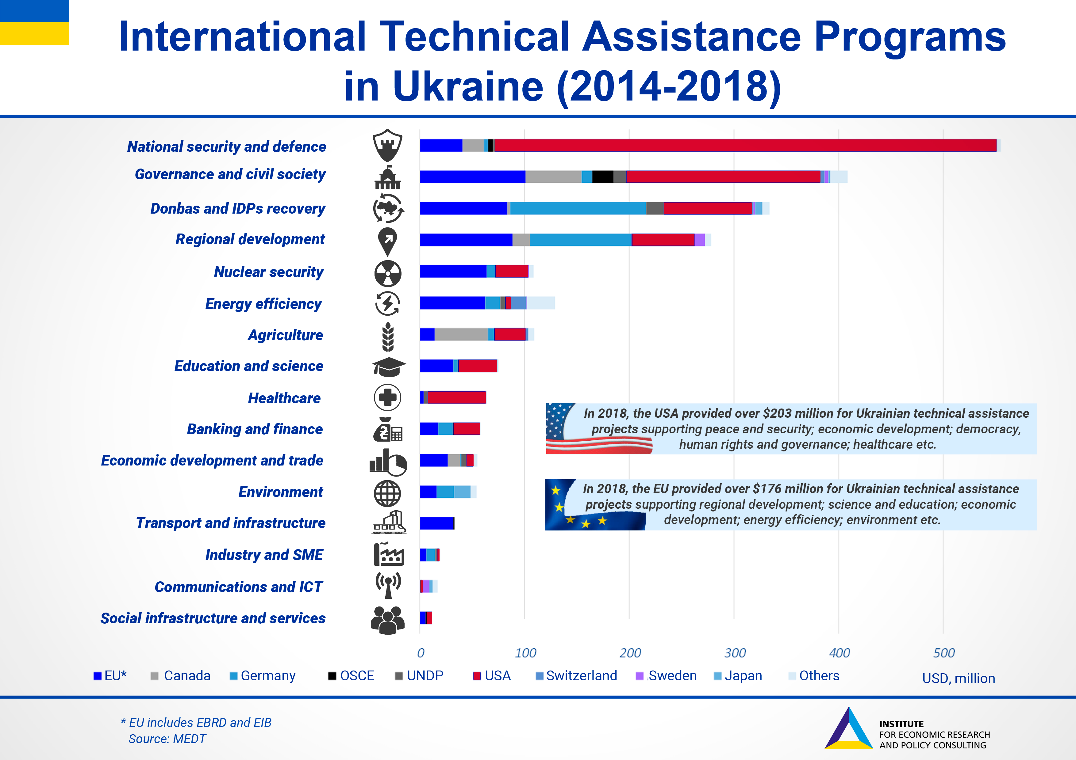 TechAssistance_2019